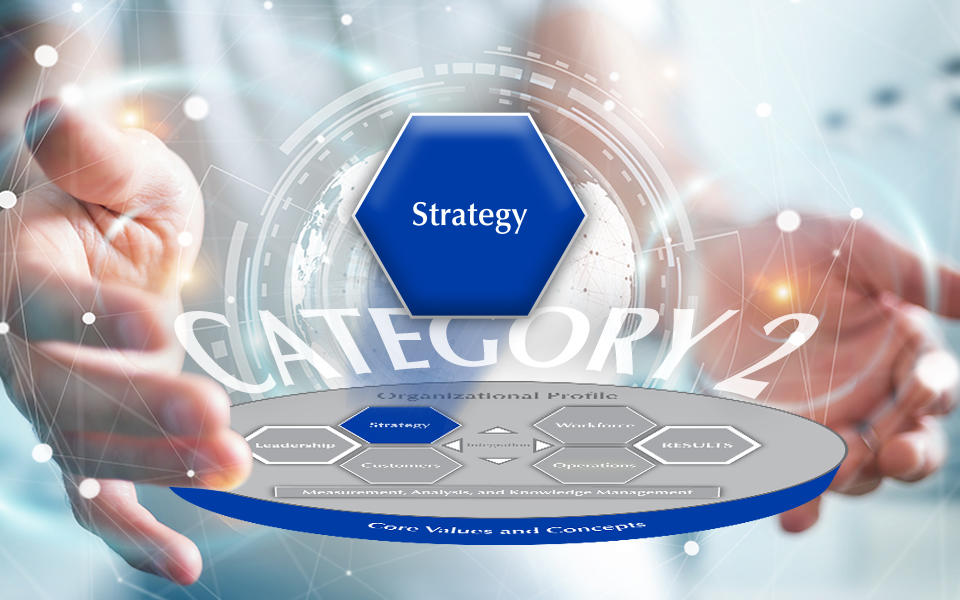 Baldrige Excellence Framework Overview showing the Criteria Category 2 Strategy item highlighted.