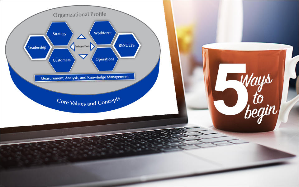 Photo of a laptop with the Baldrige Criteria Overview and a coffee mug that says 5 Ways to begin.
