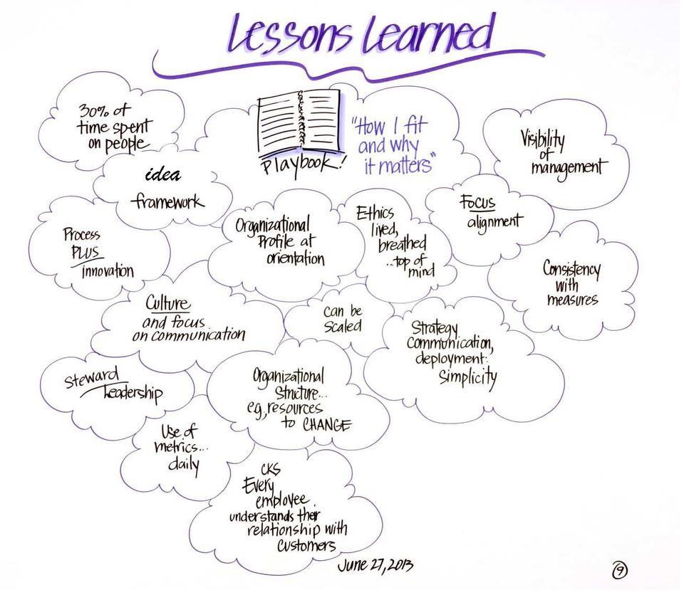 fellows-lessons-learned-alter.jpg.jpg