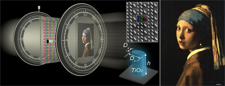 新型纳米柱精确控制透射光的颜色和强度