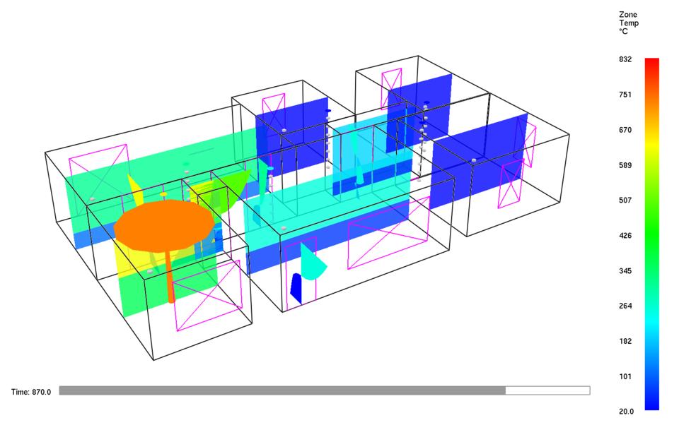El diagrama de colores muestra un incendio simulado dentro de una casa de tres habitaciones.