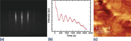 Topological Insulators-Figure 1 described in figure caption.