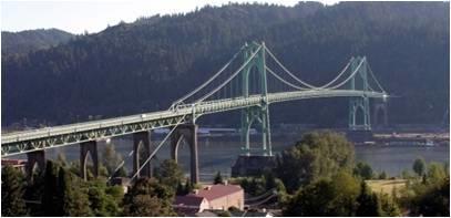 AIDGraphic1 - bridge image