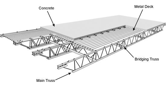 WTC Towers Diagram For FAQs