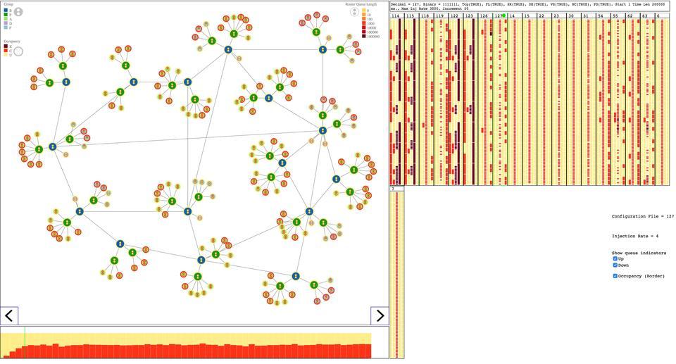 Network simulation visualization tool