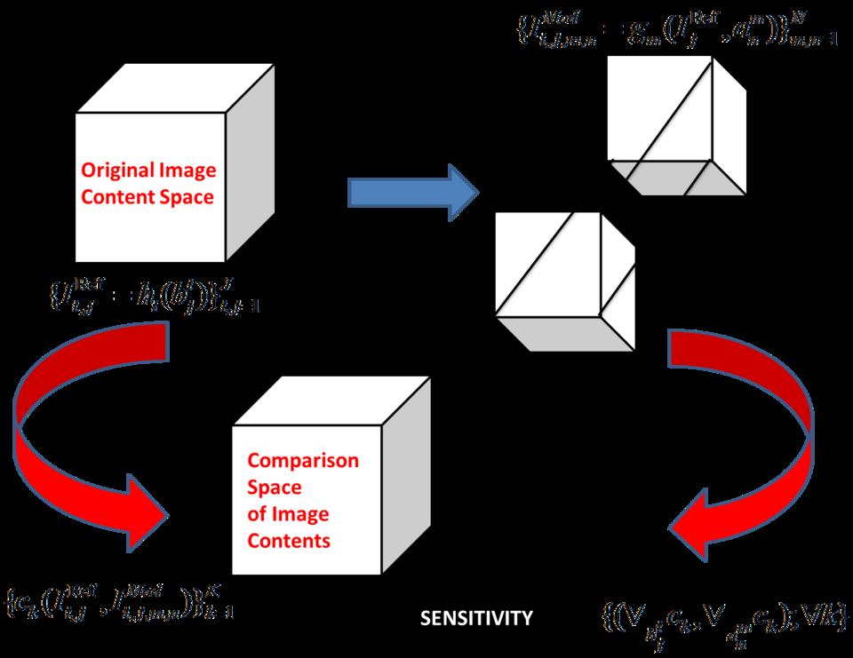 modeling-framework-overview