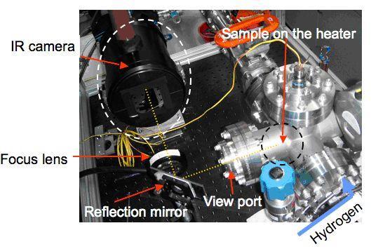 Hydrogenation chamber with IR optics