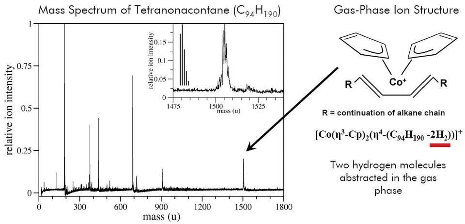 Photo of mass spectrum of tetranonacontane