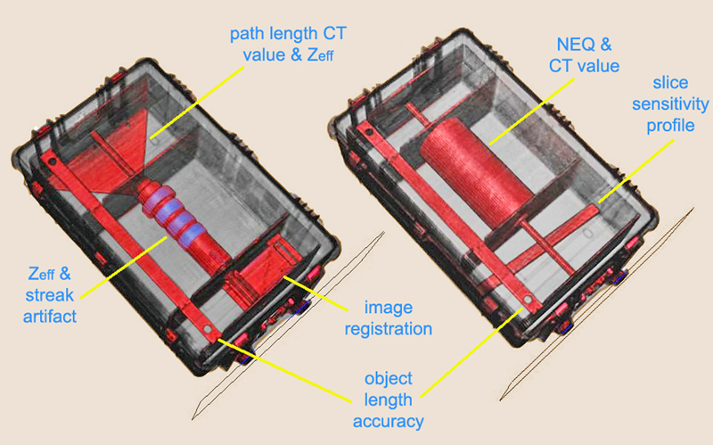 CT scan of test articles