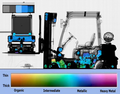 Forklift x-ray
