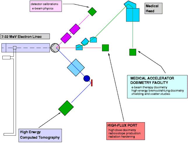 MIRF schematic