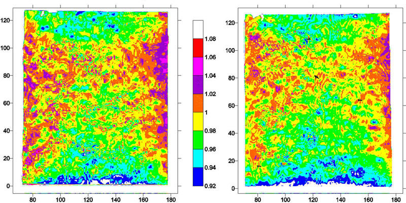 data plots of relative radiation dosage