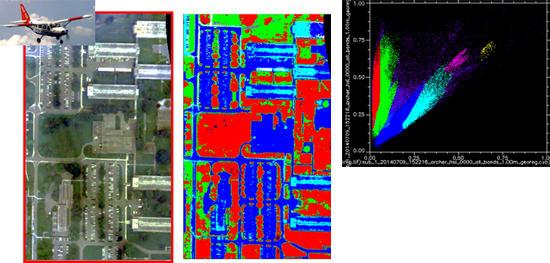 hyperspectral imaging images