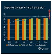 hcm-workforce_focus_2_Page_6.jpg