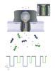 Nanopore-based single molecule mass spectrometry illustration