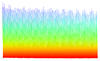 Experimental data from a NIST 'gap-toothed' frequency comb