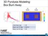 3D Pyrolysis_Modeling