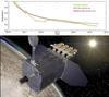 EUV optics degradation in space