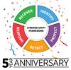 Cyberframework logo with confetti