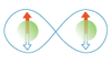 Cartoon of two ions inside a figure eight pattern