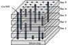 Schematic diagram of a 3D stacked integrated circuit (3D-SIC), achieved using copper through-silicon via interconnects.