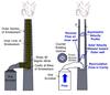 diagram of commercial smokestack