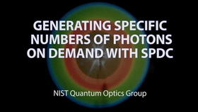 Generating Specific Numbers of Photons on Demand with SPDC Thumbnail