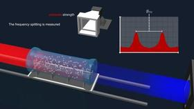Animation of NIST Quantum Probe for Measuring Electric Field Strength Thumbnail