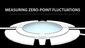 Measuring Zero-Point Fluctuations Thumbnail