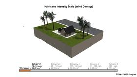 Impact from Winds of Different Strength Hurricanes Thumbnail