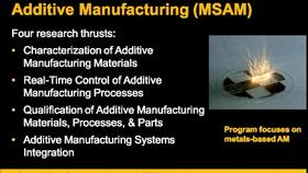 Overview of the Measurement Science for Additive Manufacturing (MSAM) Program Thumbnail