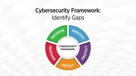 Cybersecurity Framework: Identify Gaps