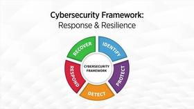 Cybersecurity Framework: Respond Thumbnail